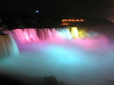 From New York to Niagara Falls